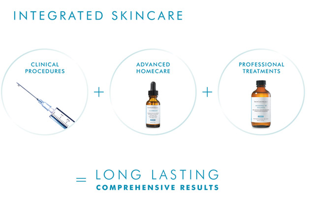 Integrated Skincare